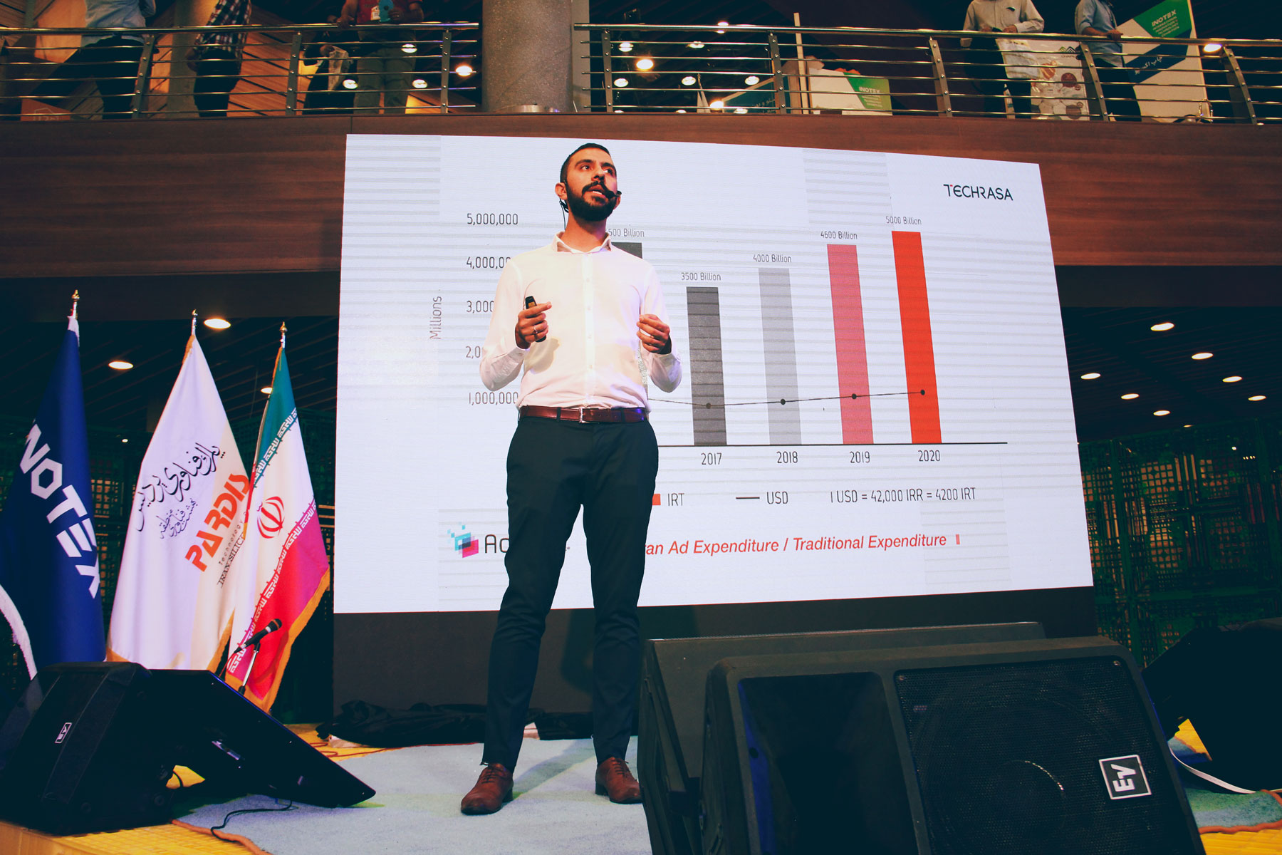 INOTEX Exhibition in Tehran, Iran. Talk on the the state of digital advertising and the Internet and mobile infrastructure.
